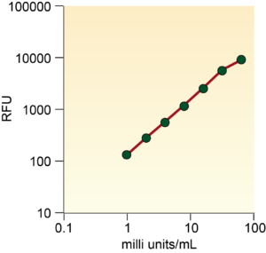 eosinophil_peroxidase