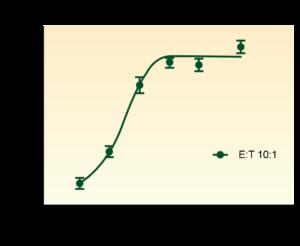 rituxan_charts2